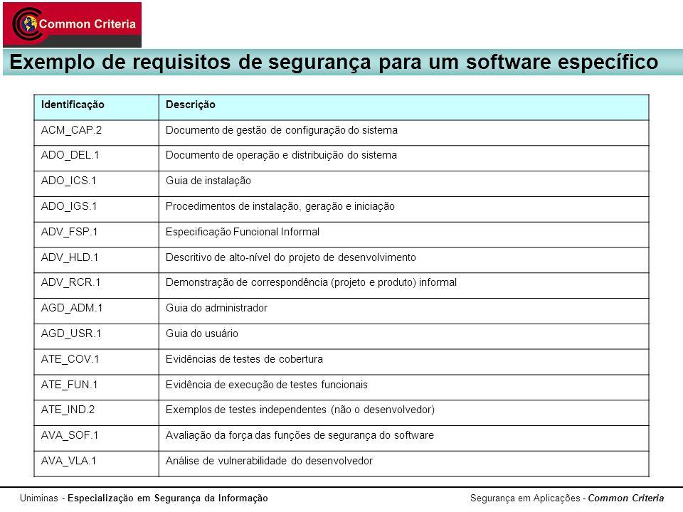 Uniminas - Especialização em Segurança da Informação Segurança em Aplicações - Common Criteria Exemplo de requisitos de segurança para um software esp