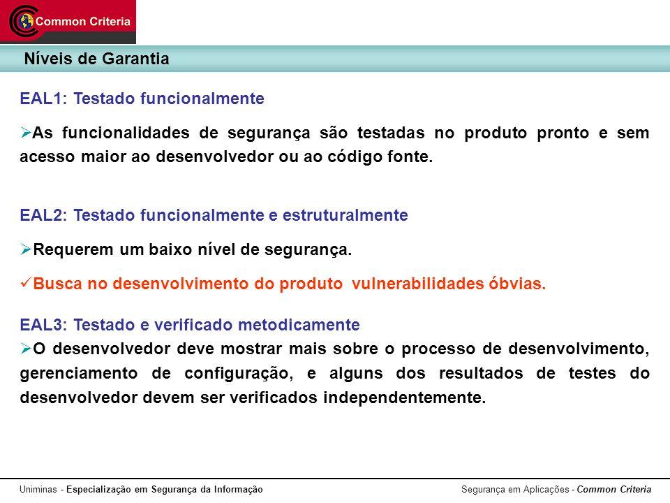 Uniminas - Especialização em Segurança da Informação Segurança em Aplicações - Common Criteria EAL1: Testado funcionalmente As funcionalidades de segu