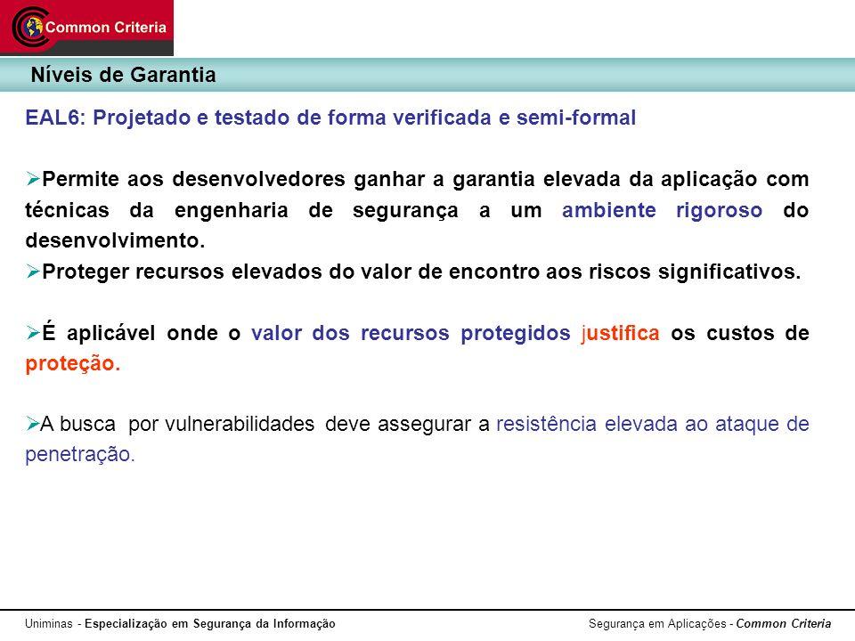 Uniminas - Especialização em Segurança da Informação Segurança em Aplicações - Common Criteria EAL6: Projetado e testado de forma verificada e semi-fo