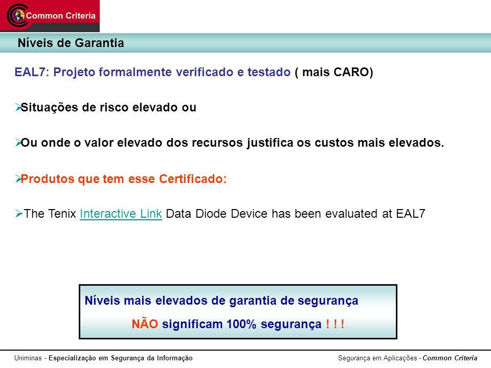 Uniminas - Especialização em Segurança da Informação Segurança em Aplicações - Common Criteria EAL7: Projeto formalmente verificado e testado ( mais C