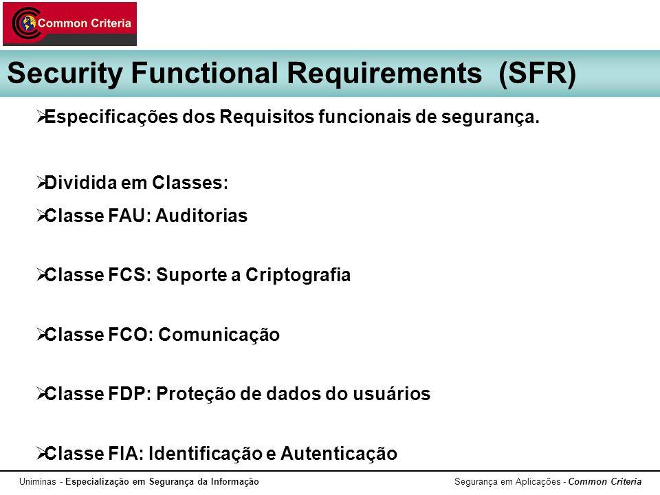 Uniminas - Especialização em Segurança da Informação Segurança em Aplicações - Common Criteria Security Functional Requirements (SFR) Especificações d
