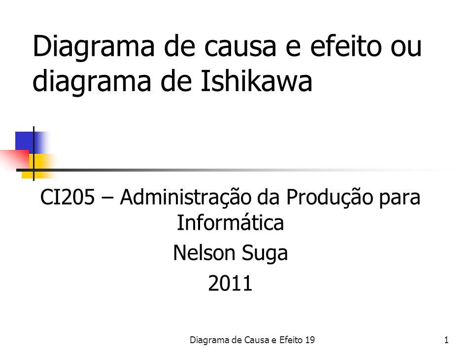 Diagrama de Causa e Efeito 191 Diagrama de causa e efeito ou diagrama de Ishikawa CI205 – Administração da Produção para Informática Nelson Suga 2011