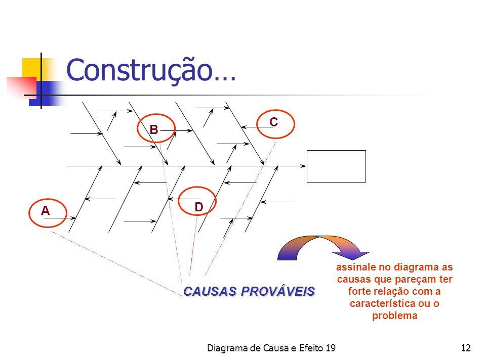 Diagrama de Causa e Efeito 1912 A B C D CAUSAS PROVÁVEIS assinale no diagrama as causas que pareçam ter forte relação com a característica ou o proble