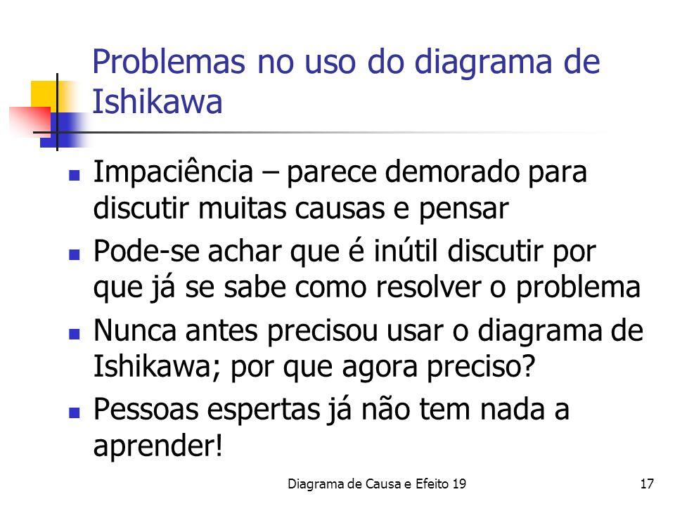 Problemas no uso do diagrama de Ishikawa Impaciência – parece demorado para discutir muitas causas e pensar Pode-se achar que é inútil discutir por qu