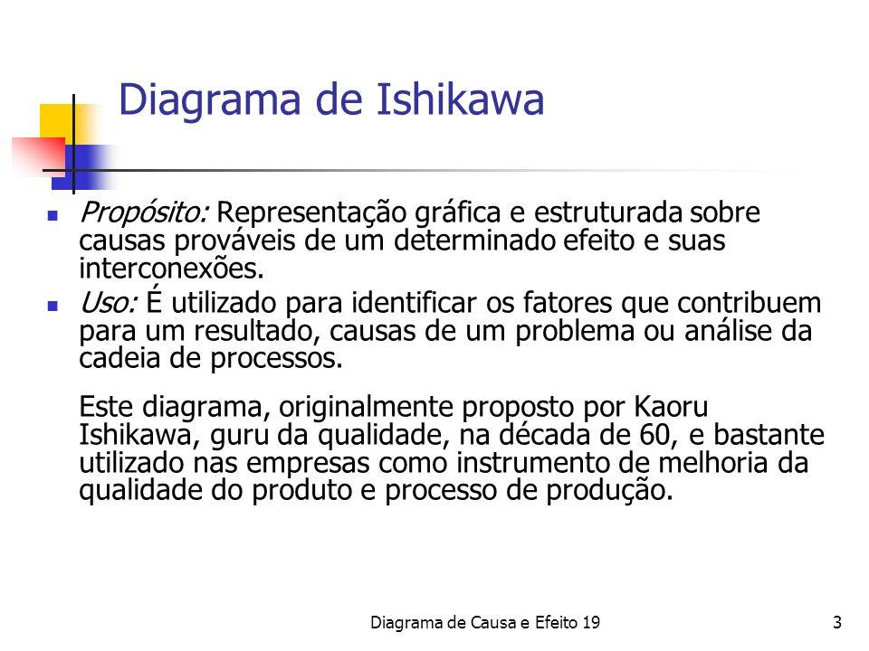 Propósito: Representação gráfica e estruturada sobre causas prováveis de um determinado efeito e suas interconexões. Uso: É utilizado para identificar