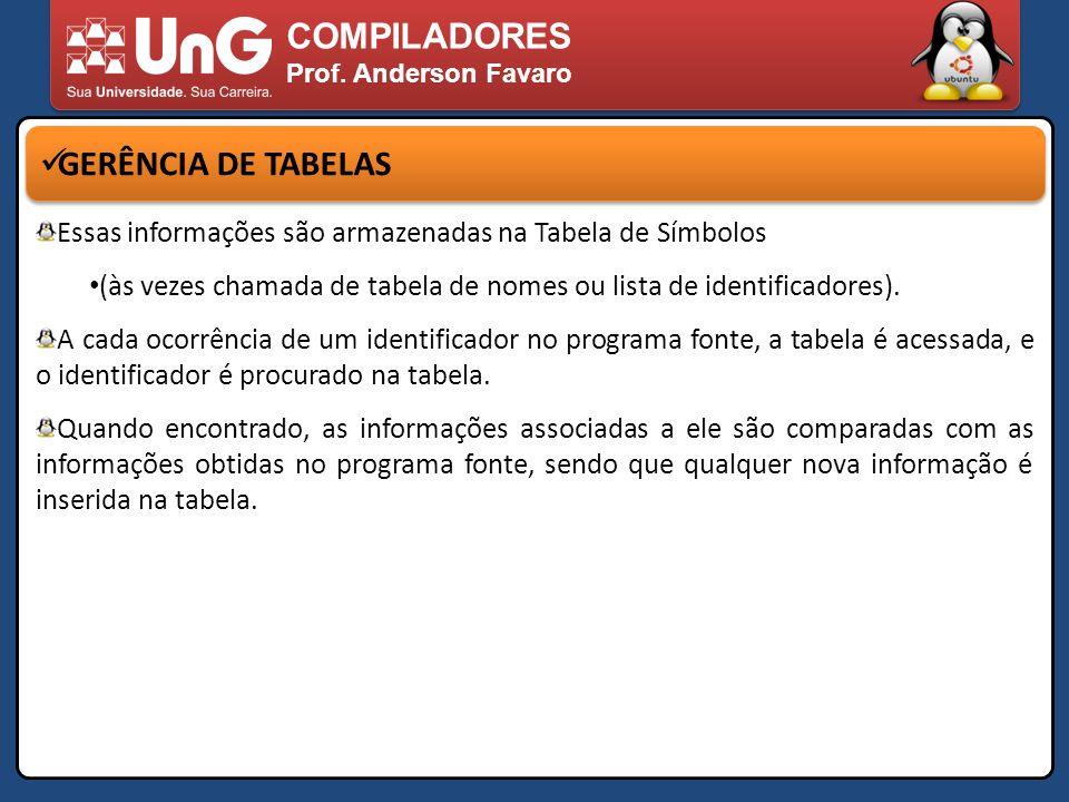 COMPILADORES Prof. Anderson Favaro GERÊNCIA DE TABELAS Essas informações são armazenadas na Tabela de Símbolos (às vezes chamada de tabela de nomes ou