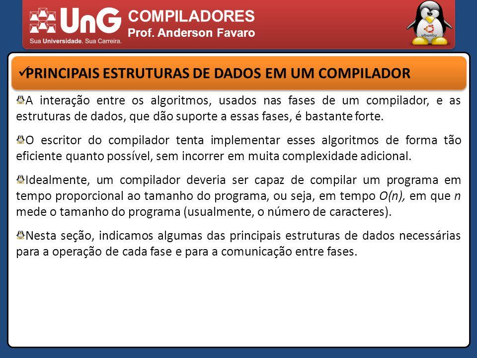 COMPILADORES Prof. Anderson Favaro PRINCIPAIS ESTRUTURAS DE DADOS EM UM COMPILADOR A interação entre os algoritmos, usados nas fases de um compilador,