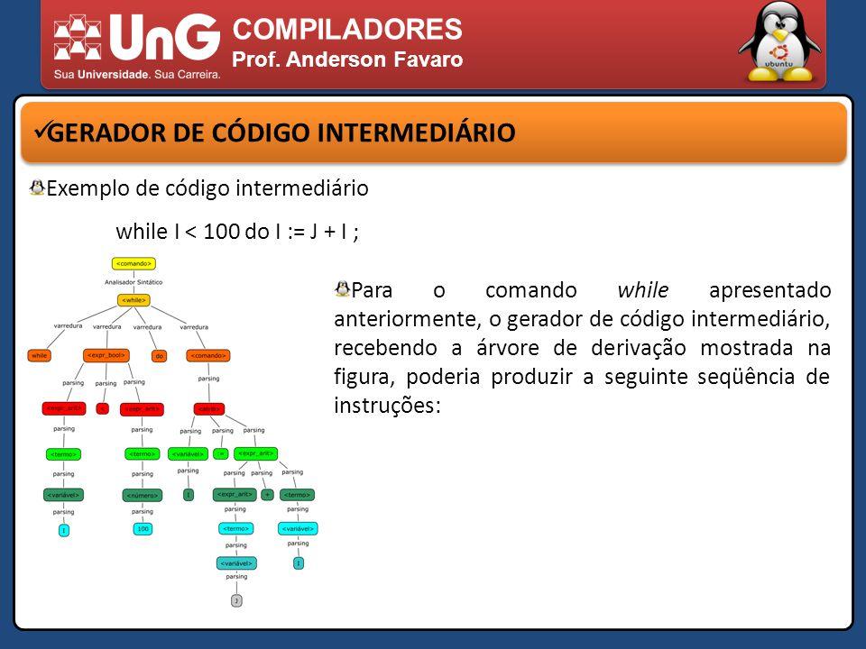 COMPILADORES Prof. Anderson Favaro GERADOR DE CÓDIGO INTERMEDIÁRIO Exemplo de código intermediário while I < 100 do I := J + I ; Para o comando while