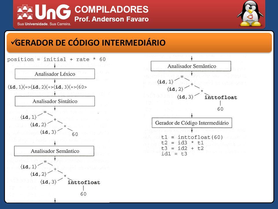 COMPILADORES Prof. Anderson Favaro GERADOR DE CÓDIGO INTERMEDIÁRIO