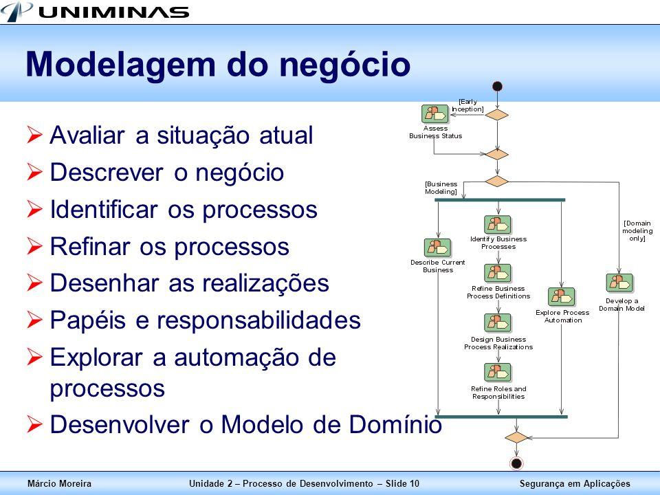Segurança em AplicaçõesMárcio MoreiraUnidade 2 – Processo de Desenvolvimento – Slide 10 Modelagem do negócio Avaliar a situação atual Descrever o negó