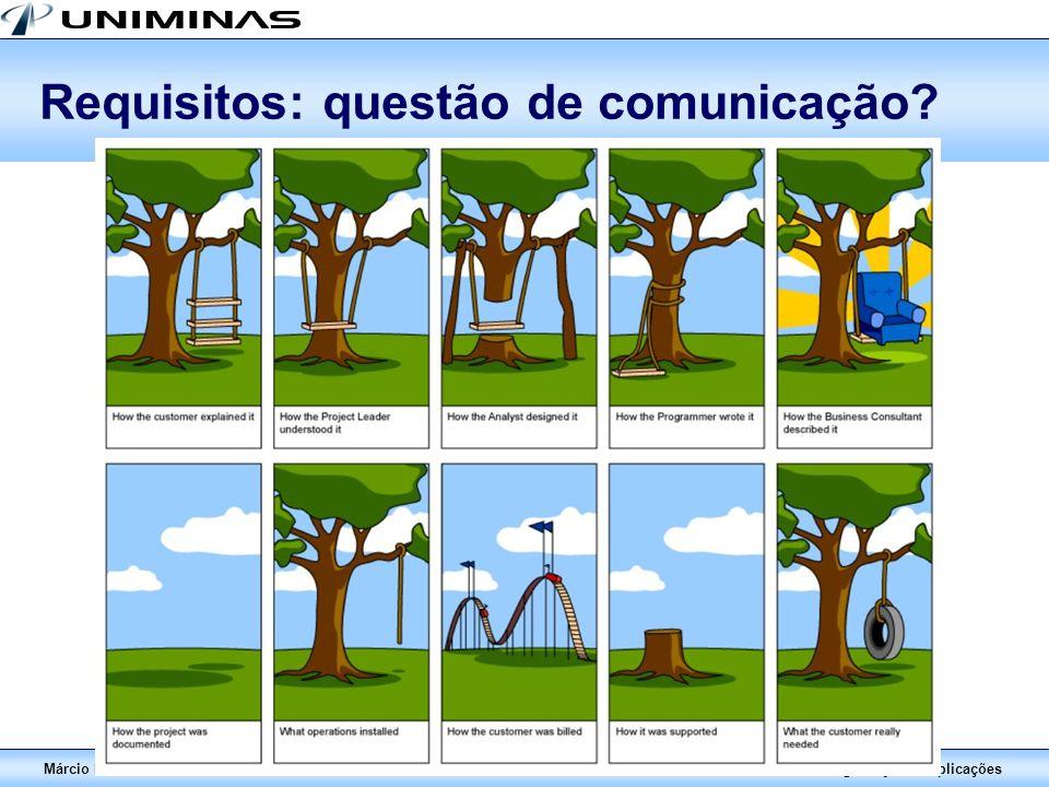 Segurança em AplicaçõesMárcio MoreiraUnidade 2 – Processo de Desenvolvimento – Slide 11 Requisitos: questão de comunicação?