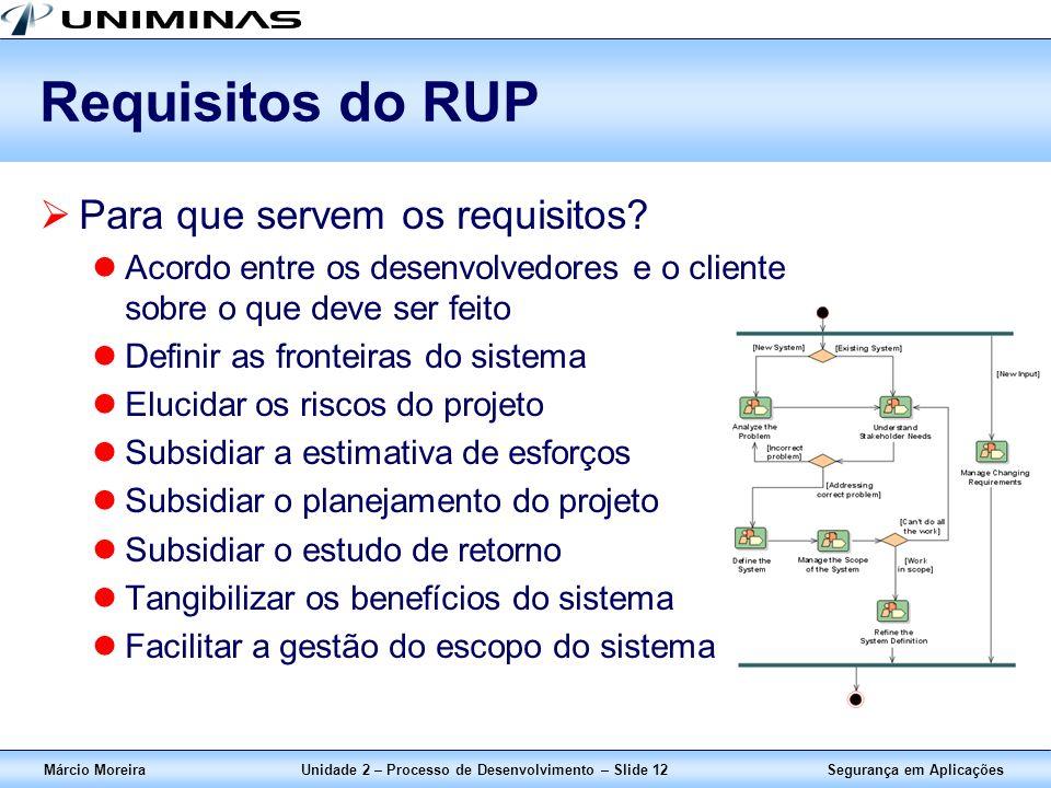 Segurança em AplicaçõesMárcio MoreiraUnidade 2 – Processo de Desenvolvimento – Slide 12 Requisitos do RUP Para que servem os requisitos? Acordo entre