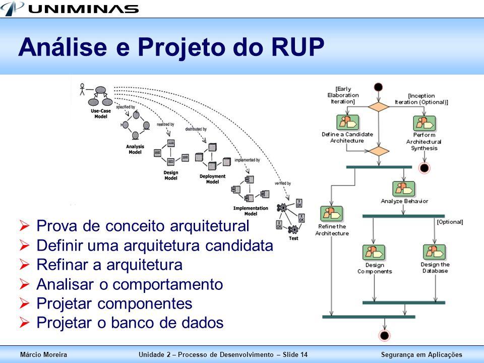 Segurança em AplicaçõesMárcio MoreiraUnidade 2 – Processo de Desenvolvimento – Slide 14 Análise e Projeto do RUP Prova de conceito arquitetural Defini