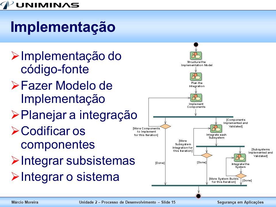 Segurança em AplicaçõesMárcio MoreiraUnidade 2 – Processo de Desenvolvimento – Slide 15 Implementação Implementação do código-fonte Fazer Modelo de Im