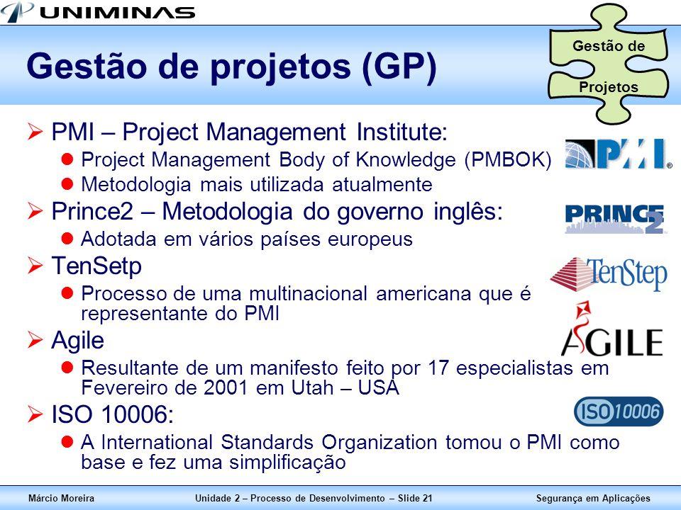 Segurança em AplicaçõesMárcio MoreiraUnidade 2 – Processo de Desenvolvimento – Slide 21 Gestão de projetos (GP) PMI – Project Management Institute: Pr