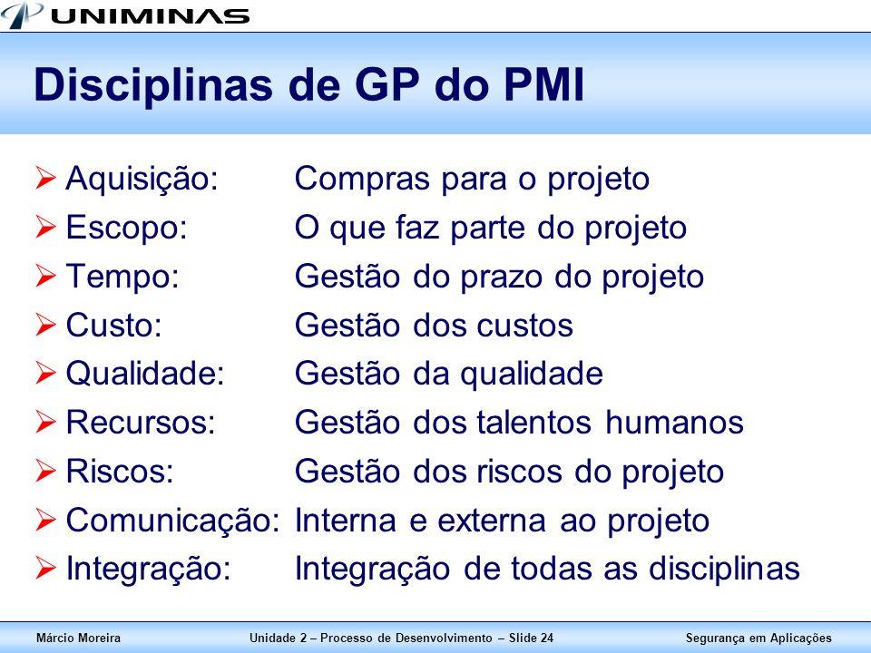 Segurança em AplicaçõesMárcio MoreiraUnidade 2 – Processo de Desenvolvimento – Slide 24 Disciplinas de GP do PMI Aquisição:Compras para o projeto Esco