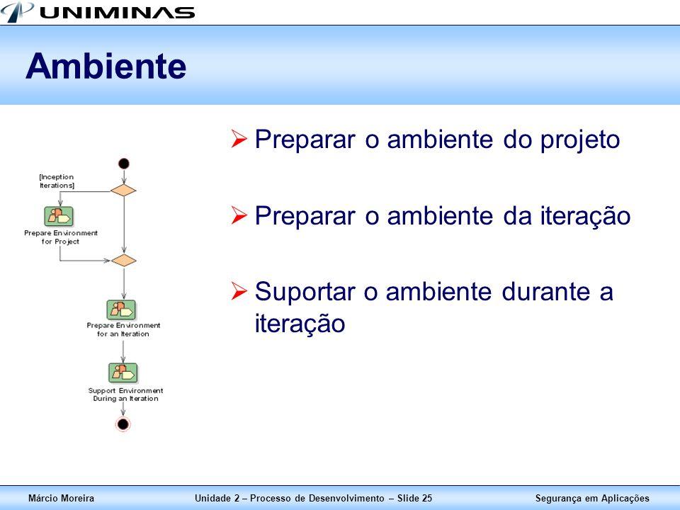 Segurança em AplicaçõesMárcio MoreiraUnidade 2 – Processo de Desenvolvimento – Slide 25 Ambiente Preparar o ambiente do projeto Preparar o ambiente da