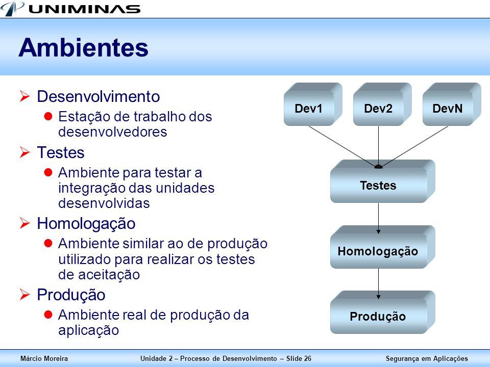 Segurança em AplicaçõesMárcio MoreiraUnidade 2 – Processo de Desenvolvimento – Slide 26 Ambientes Desenvolvimento Estação de trabalho dos desenvolvedo