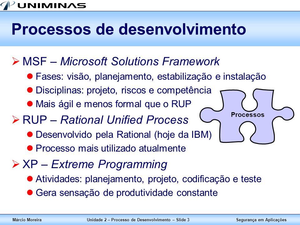 Segurança em AplicaçõesMárcio MoreiraUnidade 2 – Processo de Desenvolvimento – Slide 3 Processos de desenvolvimento MSF – Microsoft Solutions Framewor