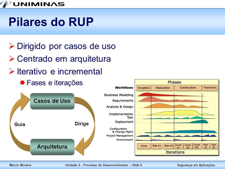 Segurança em AplicaçõesMárcio MoreiraUnidade 2 – Processo de Desenvolvimento – Slide 6 Pilares do RUP Dirigido por casos de uso Centrado em arquitetur