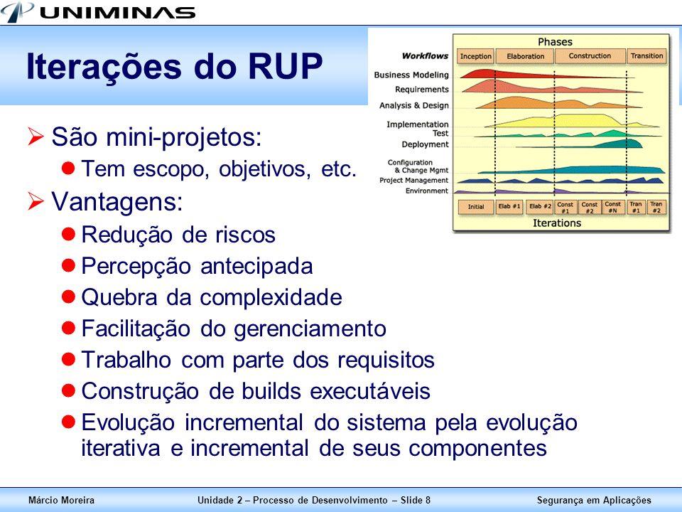 Segurança em AplicaçõesMárcio MoreiraUnidade 2 – Processo de Desenvolvimento – Slide 8 Iterações do RUP São mini-projetos: Tem escopo, objetivos, etc.