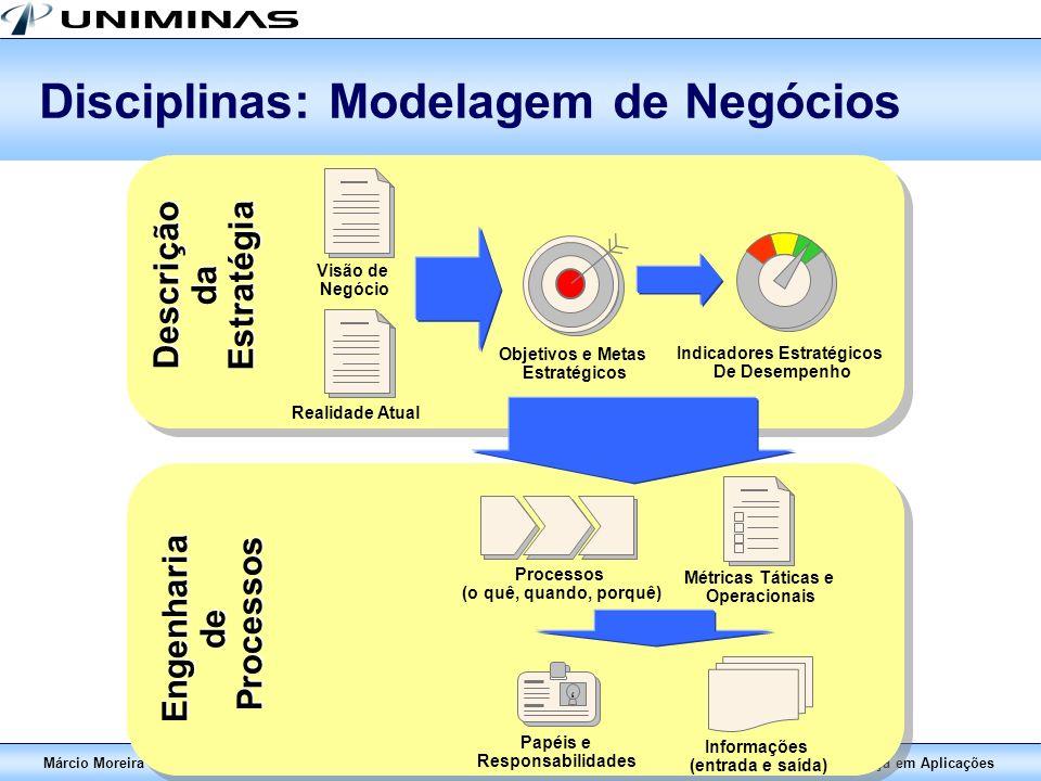 Segurança em AplicaçõesMárcio MoreiraUnidade 2 – Processo de Desenvolvimento – Slide 9 Disciplinas: Modelagem de Negócios Descrição da Estratégia Enge