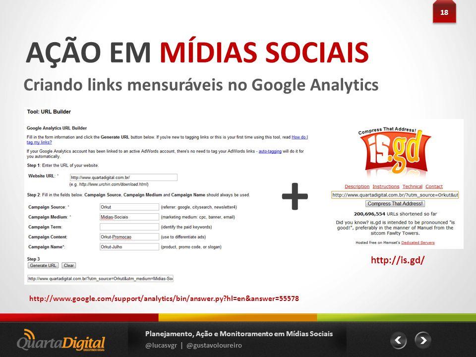 AÇÃO EM MÍDIAS SOCIAIS Criando links mensuráveis no Google Analytics 18 Planejamento, Ação e Monitoramento em Mídias Sociais @lucasvgr | @gustavoloure