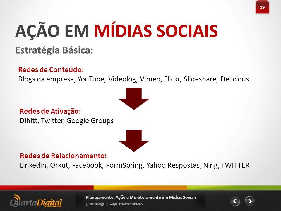 AÇÃO EM MÍDIAS SOCIAIS Estratégia Básica: 19 Planejamento, Ação e Monitoramento em Mídias Sociais @lucasvgr | @gustavoloureiro Redes de Conteúdo: Blog