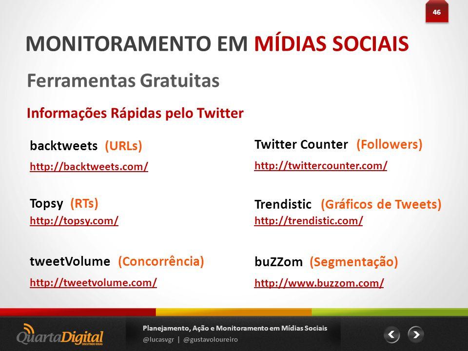 46 Planejamento, Ação e Monitoramento em Mídias Sociais @lucasvgr | @gustavoloureiro MONITORAMENTO EM MÍDIAS SOCIAIS Ferramentas Gratuitas Informações
