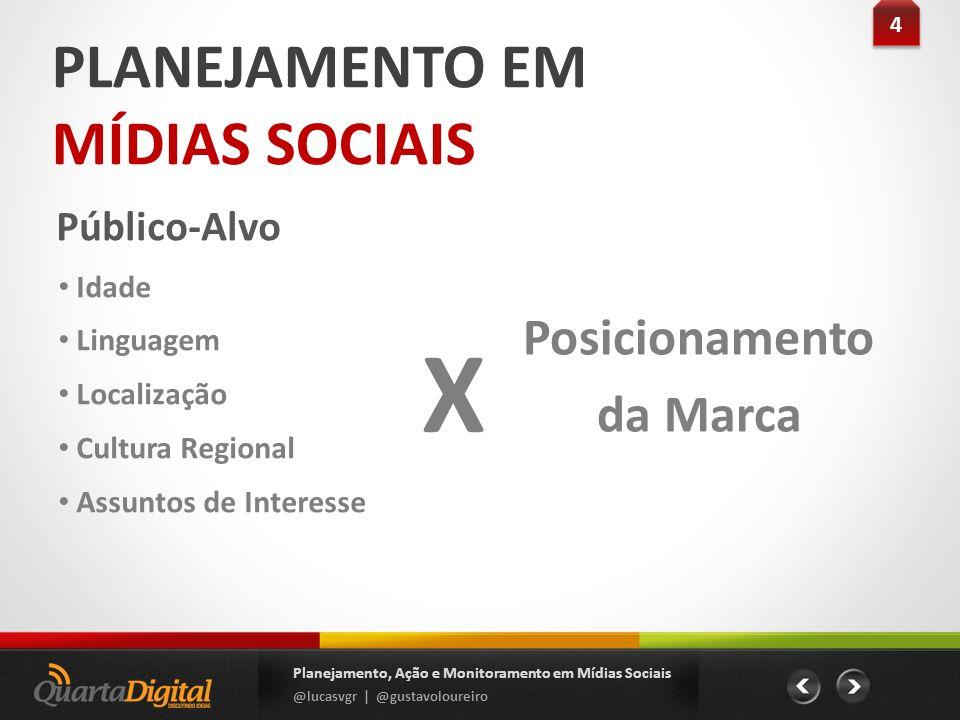 PLANEJAMENTO EM MÍDIAS SOCIAIS Público-Alvo 4 4 Planejamento, Ação e Monitoramento em Mídias Sociais @lucasvgr | @gustavoloureiro Idade Linguagem Loca
