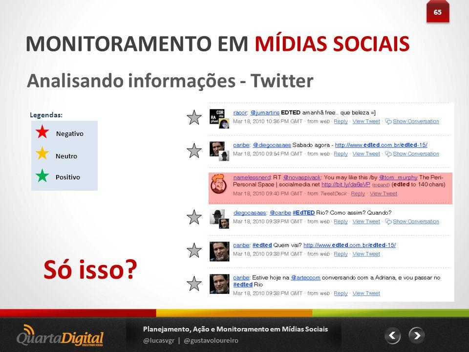 65 Planejamento, Ação e Monitoramento em Mídias Sociais @lucasvgr | @gustavoloureiro MONITORAMENTO EM MÍDIAS SOCIAIS Analisando informações - Twitter