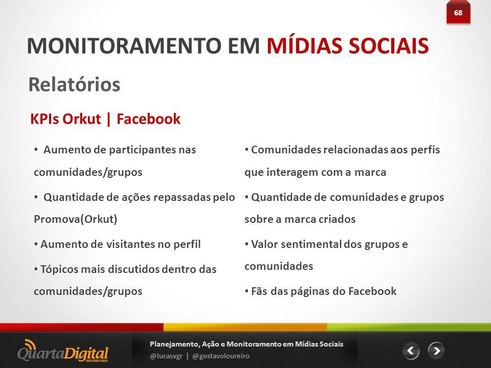 KPIs Orkut | Facebook Aumento de participantes nas comunidades/grupos Quantidade de ações repassadas pelo Promova(Orkut) Aumento de visitantes no perf
