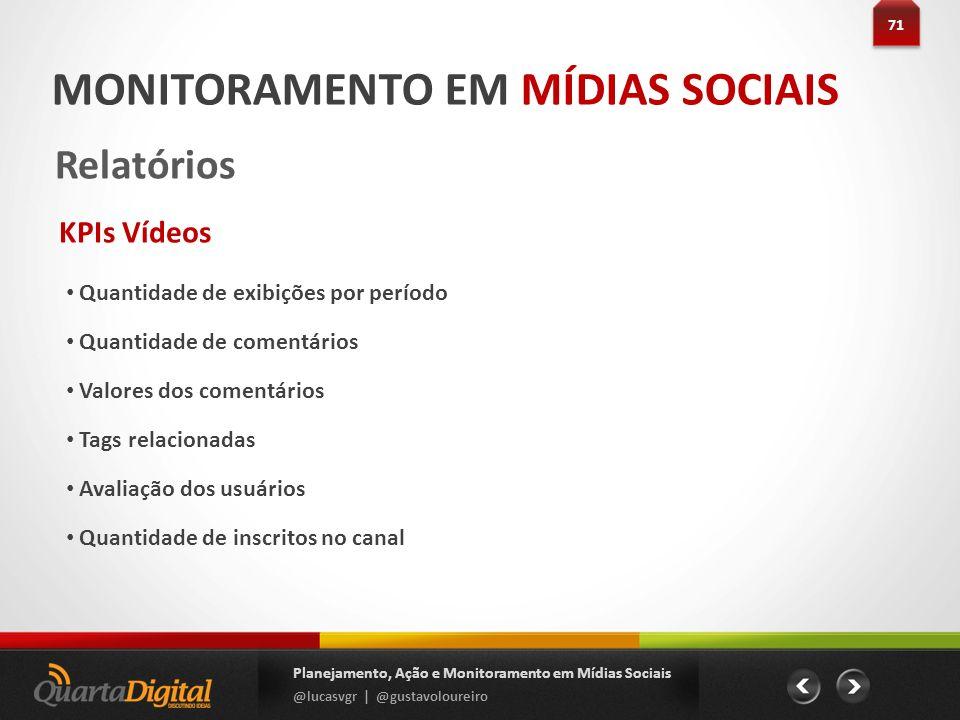 KPIs Vídeos Quantidade de exibições por período Quantidade de comentários Valores dos comentários Tags relacionadas Avaliação dos usuários Quantidade