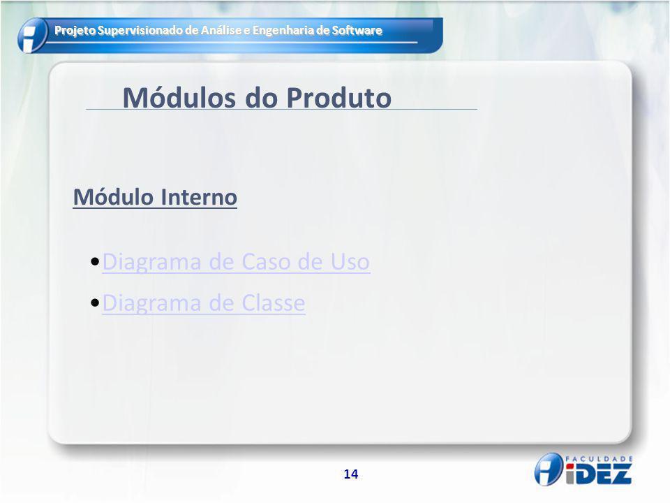 Projeto Supervisionado de Análise e Engenharia de Software 14 Módulos do Produto Diagrama de Caso de Uso Diagrama de Classe Módulo Interno