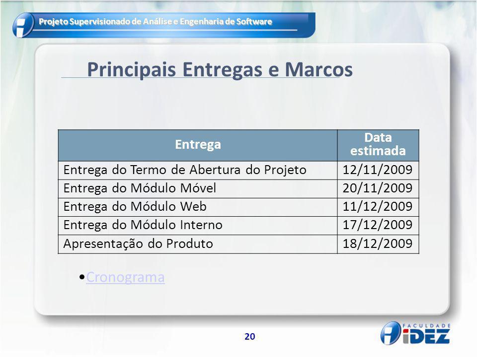 Projeto Supervisionado de Análise e Engenharia de Software 20 Principais Entregas e Marcos Entrega Data estimada Entrega do Termo de Abertura do Proje