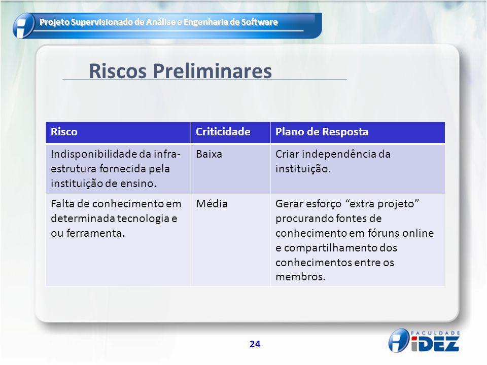 Projeto Supervisionado de Análise e Engenharia de Software 24 Riscos Preliminares RiscoCriticidadePlano de Resposta Indisponibilidade da infra- estrutura fornecida pela instituição de ensino.