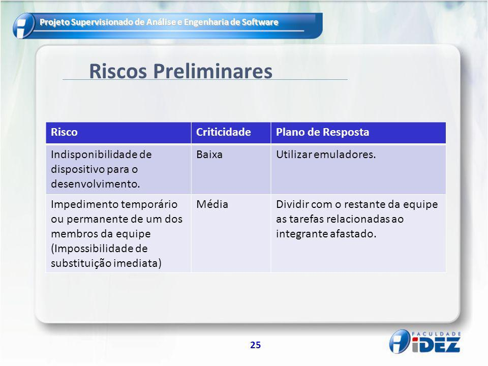 Projeto Supervisionado de Análise e Engenharia de Software 25 Riscos Preliminares RiscoCriticidadePlano de Resposta Indisponibilidade de dispositivo para o desenvolvimento.