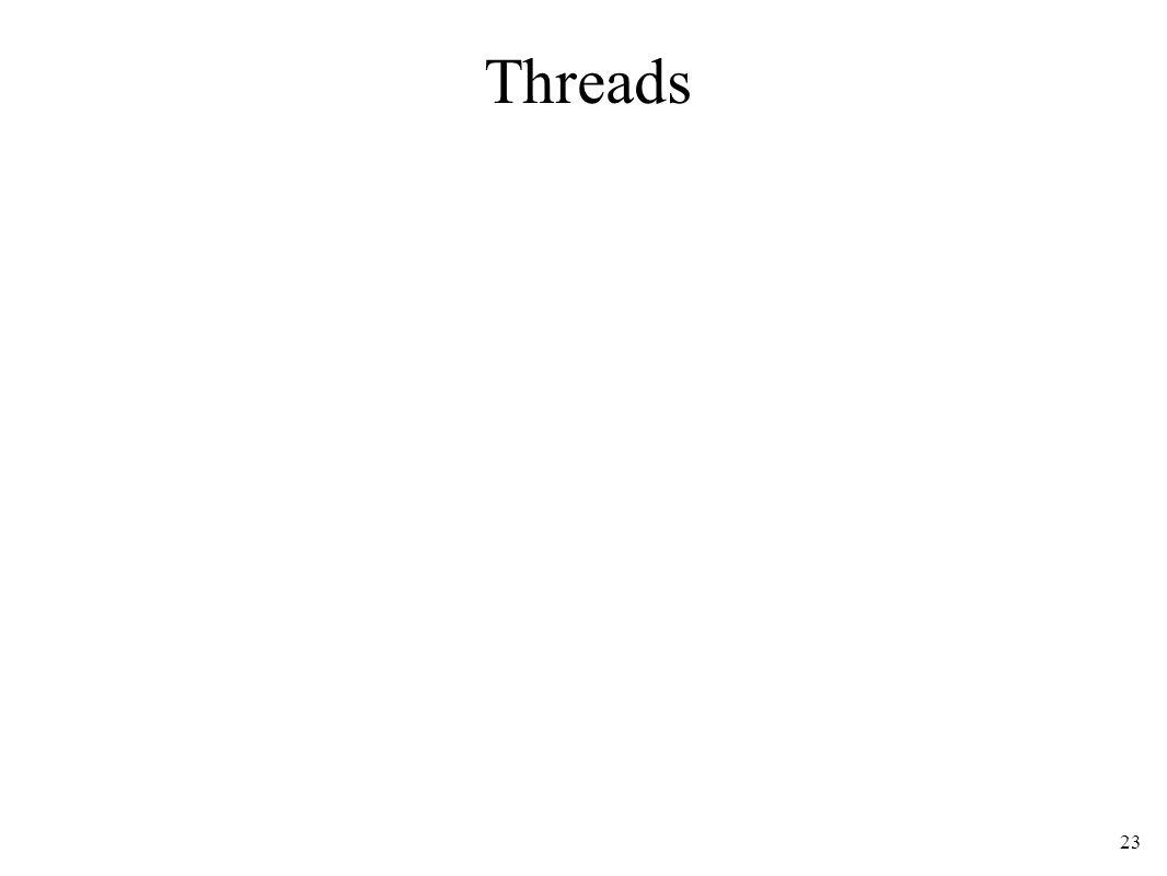 Threads 23