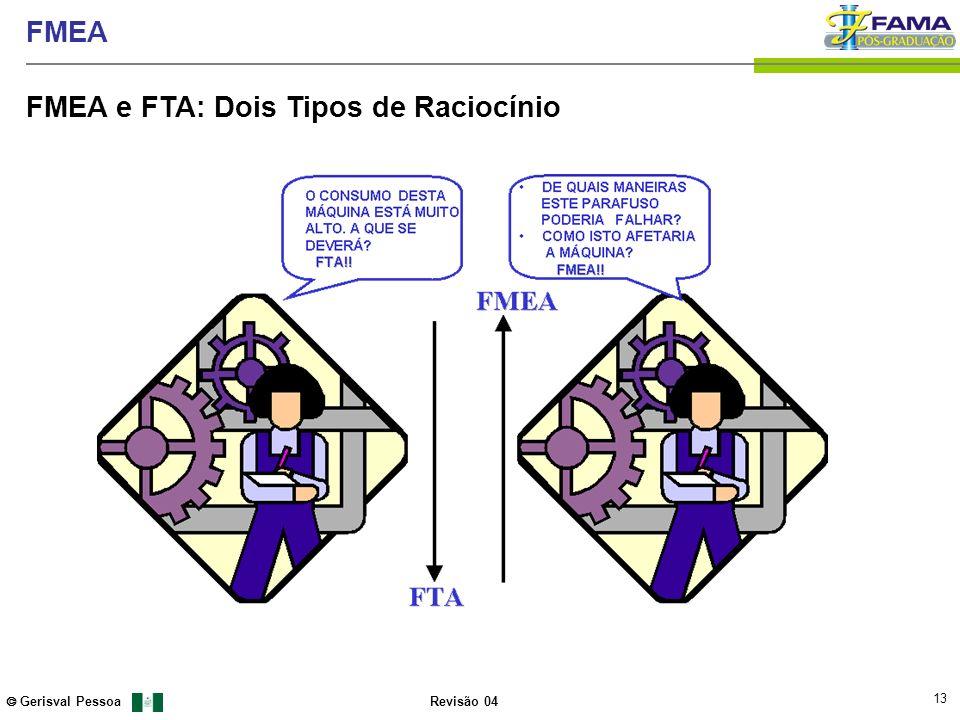 13 Gerisval Pessoa FMEA Revisão 04 FMEA e FTA: Dois Tipos de Raciocínio