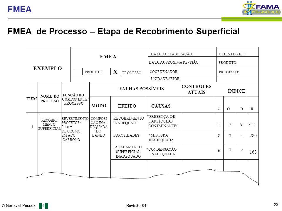 23 Gerisval Pessoa FMEA Revisão 04 FMEA de Processo – Etapa de Recobrimento Superficial EXEMPLO FMEA PRODUTO X PROCESSO DATA DA ELABORAÇÃO: DATA DA PR