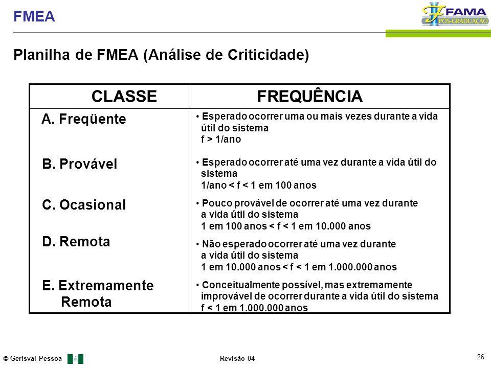 26 Gerisval Pessoa FMEA Revisão 04 CLASSE FREQUÊNCIA A. Freqüente Esperado ocorrer uma ou mais vezes durante a vida útil do sistema f > 1/ano Esperado