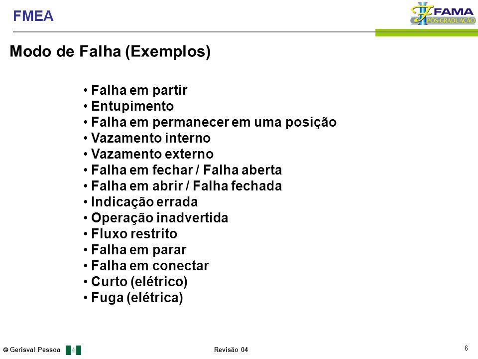6 Gerisval Pessoa FMEA Revisão 04 Falha em partir Entupimento Falha em permanecer em uma posição Vazamento interno Vazamento externo Falha em fechar /