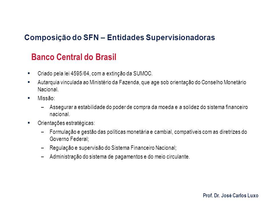 Prof. Dr. José Carlos Luxo Banco Central do Brasil Criado pela lei 4595/64, com a extinção da SUMOC. Autarquia vinculada ao Ministério da Fazenda, que