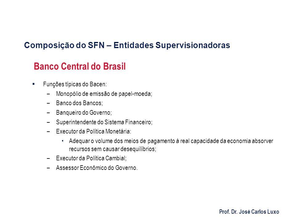 Prof. Dr. José Carlos Luxo Banco Central do Brasil Funções típicas do Bacen: –Monopólio de emissão de papel-moeda; –Banco dos Bancos; –Banqueiro do Go