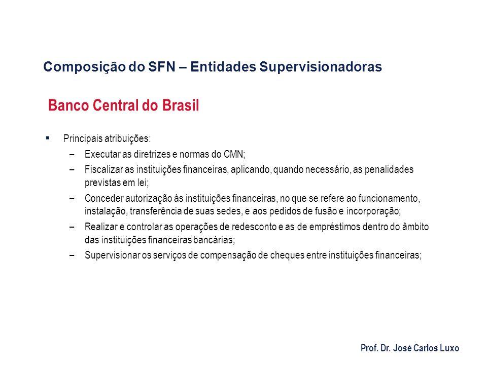 Prof. Dr. José Carlos Luxo Banco Central do Brasil Principais atribuições: –Executar as diretrizes e normas do CMN; –Fiscalizar as instituições financ
