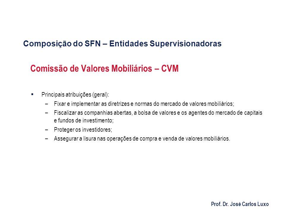 Prof. Dr. José Carlos Luxo Comissão de Valores Mobiliários – CVM Principais atribuições (geral): –Fixar e implementar as diretrizes e normas do mercad