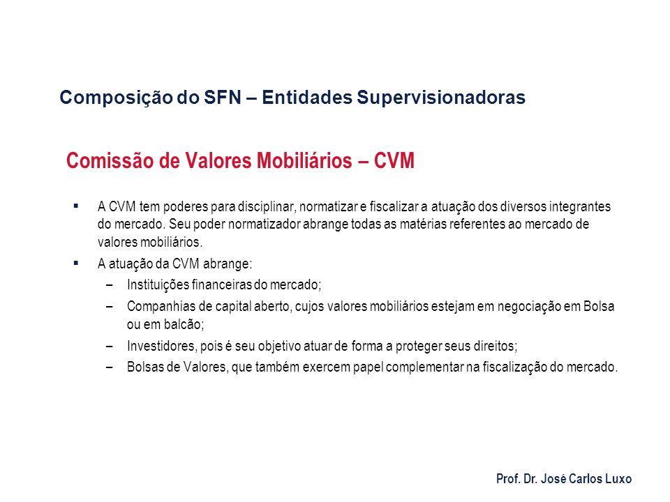 Prof. Dr. José Carlos Luxo Comissão de Valores Mobiliários – CVM A CVM tem poderes para disciplinar, normatizar e fiscalizar a atuação dos diversos in