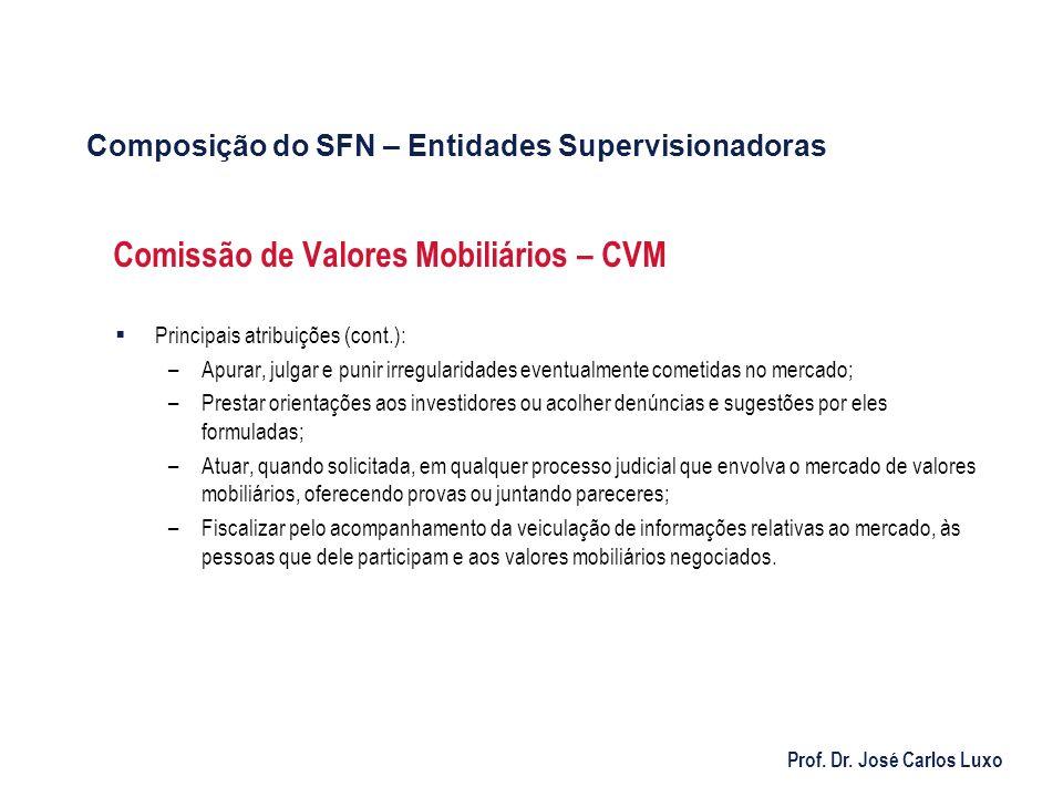 Prof. Dr. José Carlos Luxo Comissão de Valores Mobiliários – CVM Principais atribuições (cont.): –Apurar, julgar e punir irregularidades eventualmente