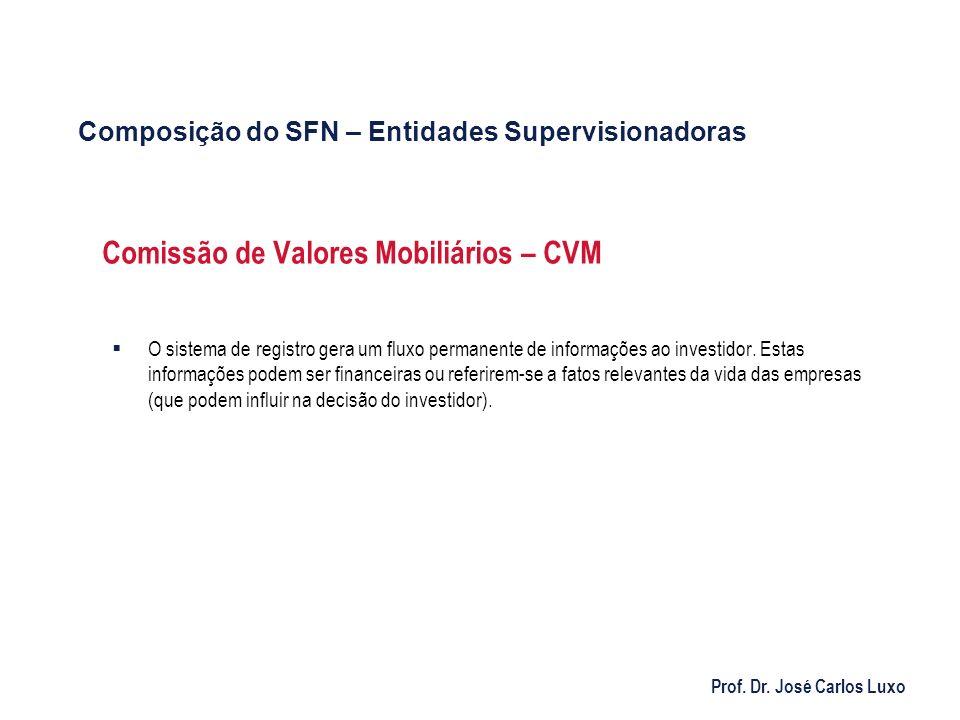 Prof. Dr. José Carlos Luxo Comissão de Valores Mobiliários – CVM O sistema de registro gera um fluxo permanente de informações ao investidor. Estas in