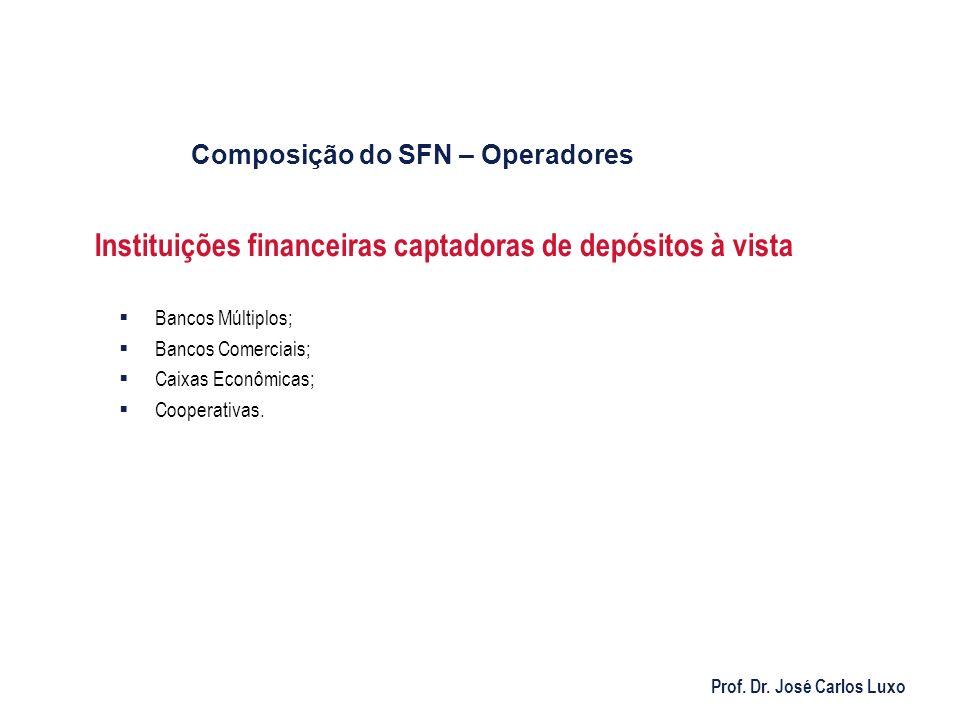 Prof. Dr. José Carlos Luxo Instituições financeiras captadoras de depósitos à vista Bancos Múltiplos; Bancos Comerciais; Caixas Econômicas; Cooperativ